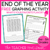 Free: End of the Year Ice Cream Graphing for 2nd - 6th Grades