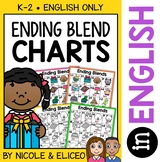 Ending Blends Phonics Charts