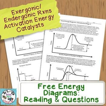 Free Energy Diagrams, Activation Energy, and Reactions for Biology