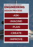 Free Engineering Design Process Classroom Poster