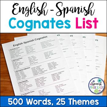 Free English-Spanish Cognates List
