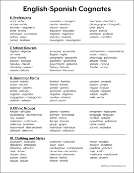 Free English-Spanish Cognates List