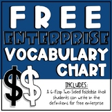 Free Enterprise Vocabulary - 4.11A