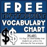 Free Enterprise Vocabulary