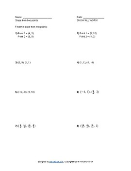 Free Finding Slope From two Points Worksheet