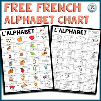 French Alphabet Chart