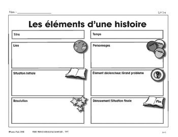 Free French Reading Sampler