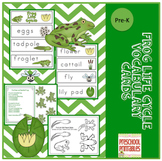 Free Frog Life Cycle Vocabulary Cards