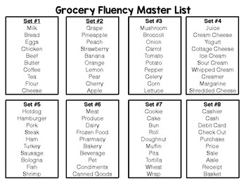 Free Functional Grocery Flash Cards with Data Sheets