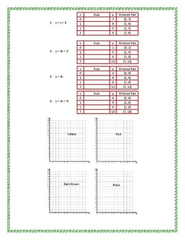 Graphing Functions with Tables Coloring Activity - Christmas Tree