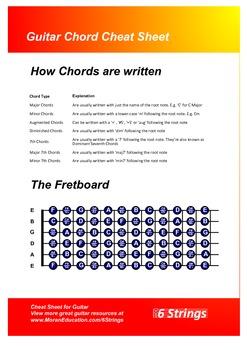 Free Guitar Chord Sheets