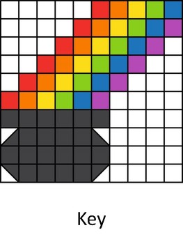 Free Hidden Pictures Color By Number St. Patrick's Day