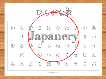 photograph regarding Printable Hiragana Chart identified as Totally free: Hiragana Chart Printable ひらがな表 [U.S. Letter Dimensions