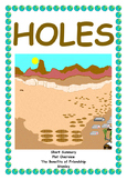 Free Holes Informational Text