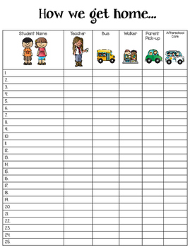 Free- How We Get Home Checklist