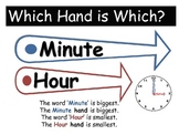Free Identify Hour Minute Hand Clock Poster