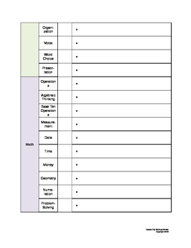 Free Individual Learning Display and Plan (ILP) for Intervention/Enrichmentent