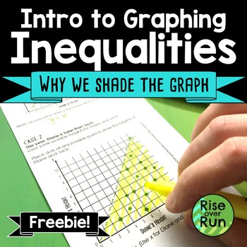 Inequalities Intro to Shading the Graph