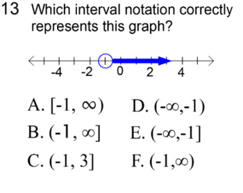 Free Interval Notation Reference Handout and Assignment for SMART