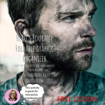 Archetype and The Hero's Journey Folding Graphic Organizer :Interactive Notebook by the Crazy English Teacher