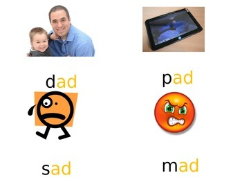 Free Literacy Word Families Powerpoint - Phonological & Phonemic Fun