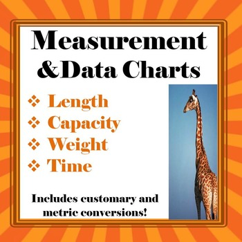 Measurement And Data Conversion Anchor Charts Freebie! By