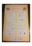 Free Measurement Poster Early Ed