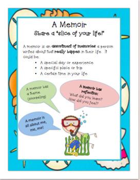 Free Memoir Reference Chart
