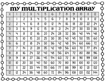 Free Multiplication Array Chart by Tamsyn Fegan | TpT
