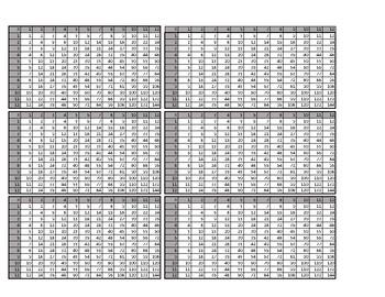 Free Multiplication Chart 12x12
