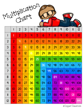 Free Multiplication Chart up to 12x12
