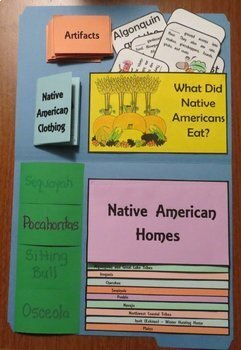Native Americans Digital Unit + Printable Lapbook | Distance Learning