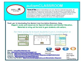 Free Number Lines by Autism Classroom