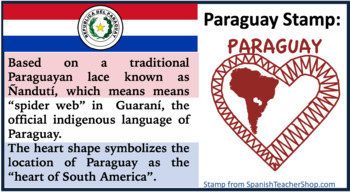 Free Paraguay Passport Stamp Clipart and Google Classroom Header