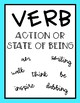 Free - Parts of Speech Posters