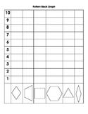 Free Pattern Block Graph