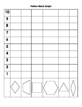 Free Pattern Block Graph
