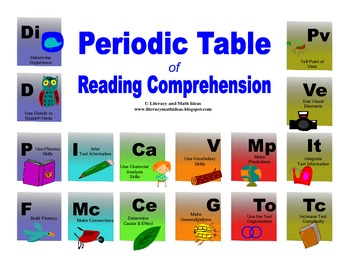 Free Periodic Table of Reading Comprehension