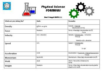 Free- Physical Science Formula Sheet