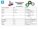 Free- Physical Science Formula Sheet