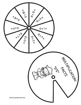 Pirate Multiplication Fact Wheels/Spinners