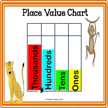 Free Place Value Chart Ones To Thousands By Teachers Planet Tpt