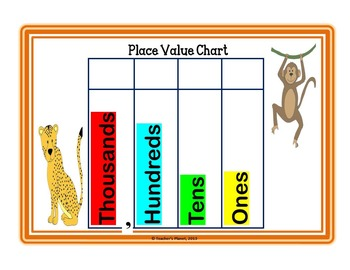 Free Place Value Chart! Ones to Thousands