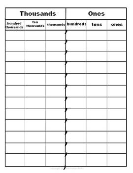Free Place Value Chart for the Ones and Thousands Periods