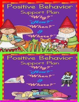 Special Education Positive Behavior Support Plan & Data Co