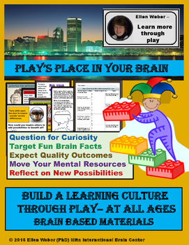 Free Poster Reminder to Learn Through Play