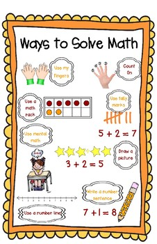 Free Poster Ways to Solve Math Problems