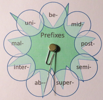 Free Prefix Spinner Game
