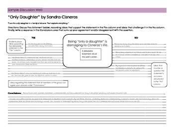 Free Printable Discussion Webs for High School English