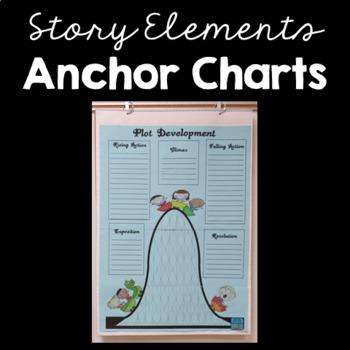 Free Printable Plot Development Anchor Chart
